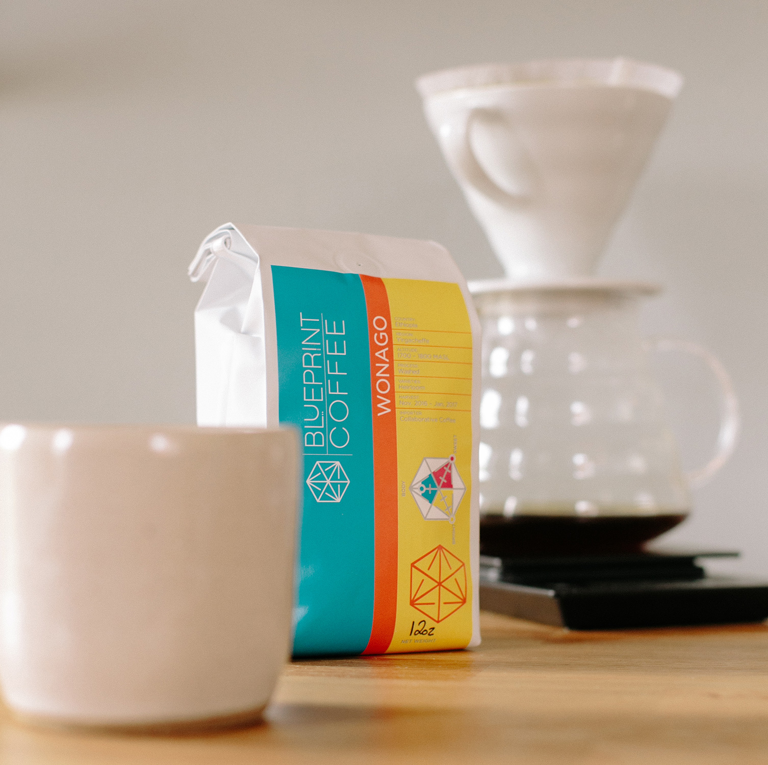 Ratings archive roast ratings ethiopia wonago by blueprint coffee is berry light body caramelly malvernweather Gallery